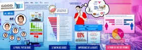 Dude-infographie