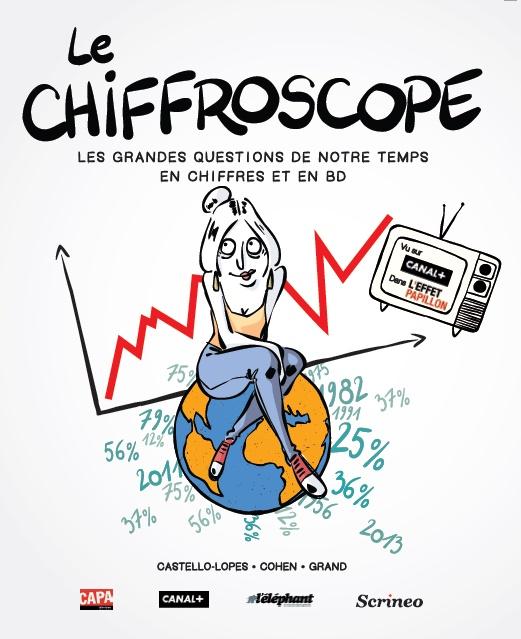 [Critique BD] Le Chiffroscope – D. Castello-Lopes, L. Cohen et E. Grand